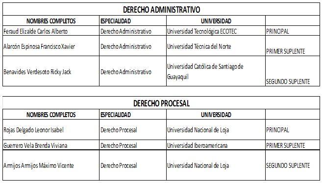 administrativo2
